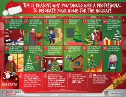 Christmas Decor Infographic